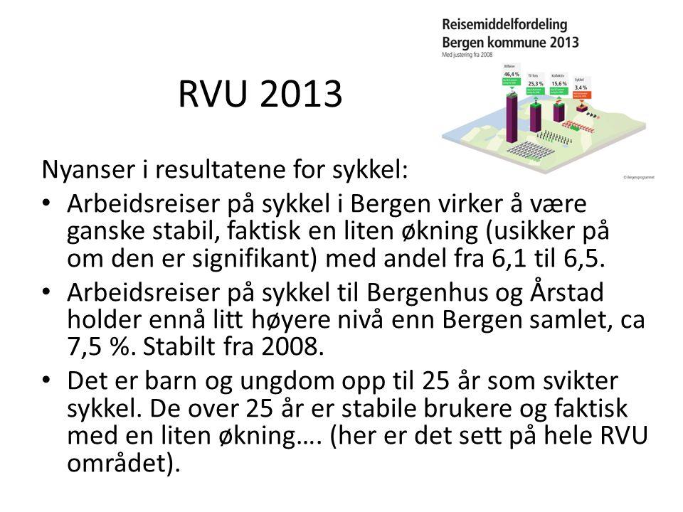 RVU 2013 Nyanser i resultatene for sykkel: