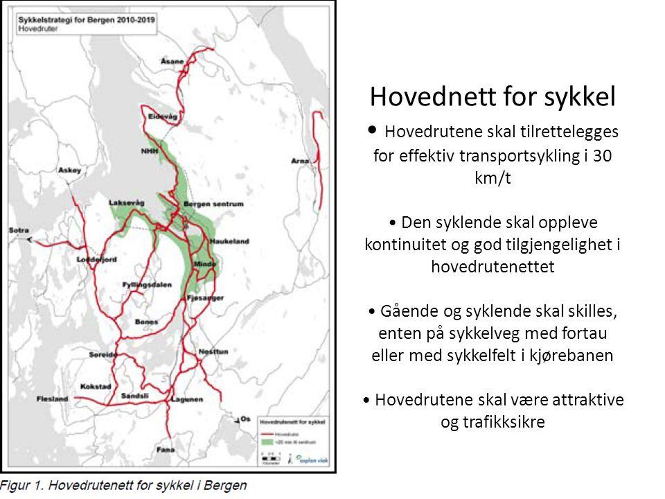 Hovednett for sykkel • Hovedrutene skal tilrettelegges for effektiv transportsykling i 30 km/t • Den syklende skal oppleve kontinuitet og god tilgjengelighet i hovedrutenettet • Gående og syklende skal skilles, enten på sykkelveg med fortau eller med sykkelfelt i kjørebanen • Hovedrutene skal være attraktive og trafikksikre