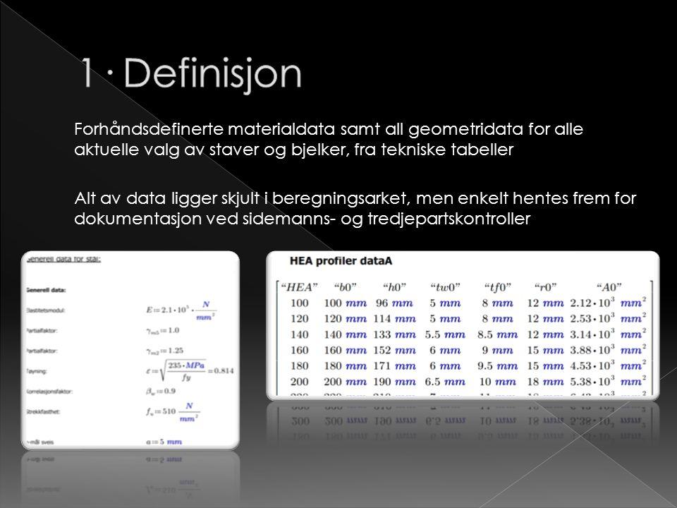 1· Definisjon