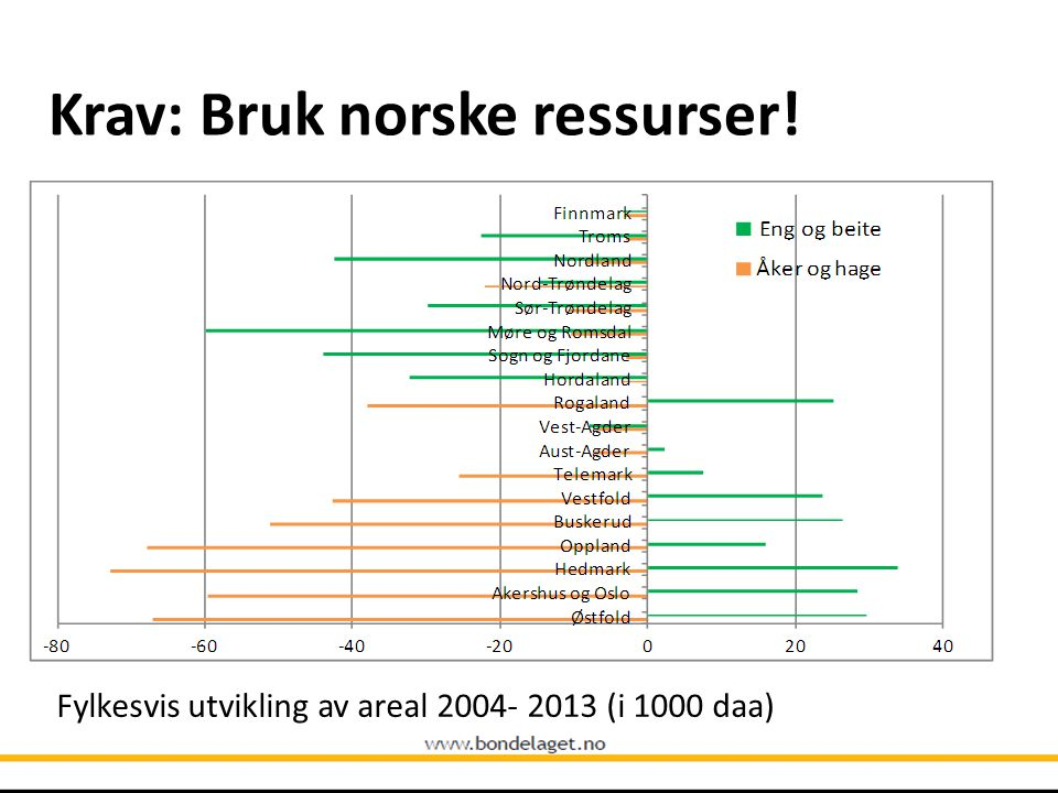 Krav: Bruk norske ressurser!