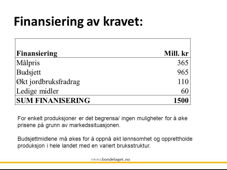 Finansiering av kravet: