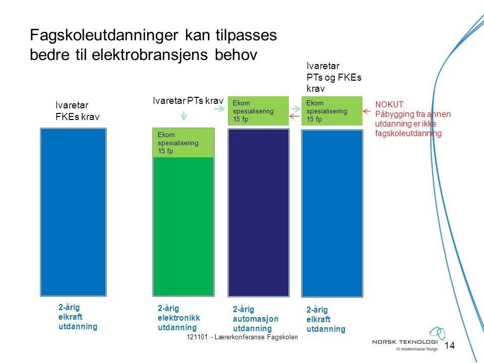 Fagskoleutdanninger kan tilpasses bedre til elektrobransjens behov