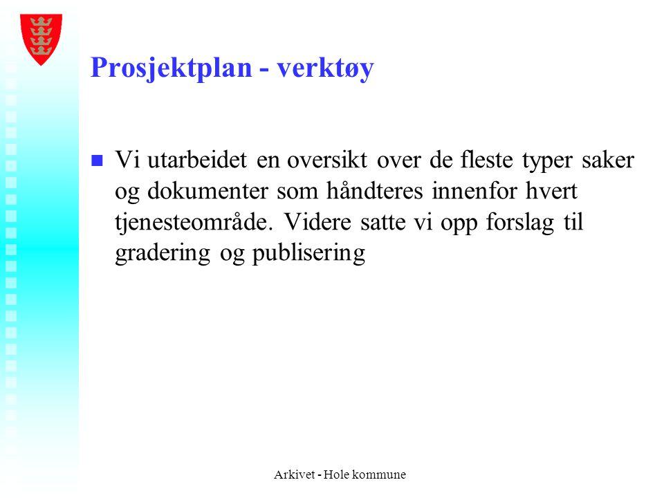 Prosjektplan - verktøy