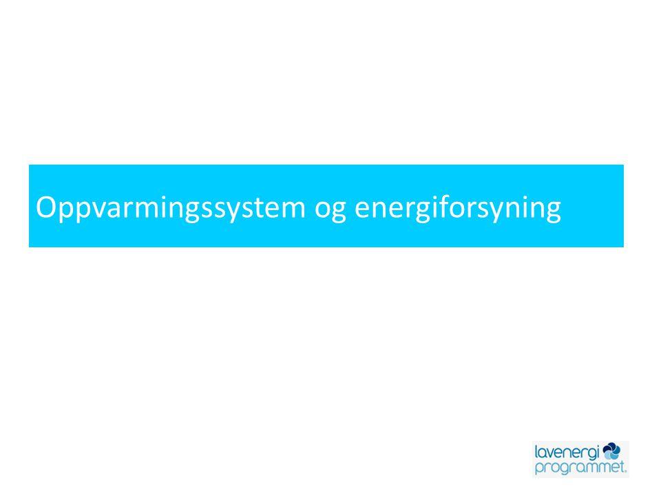 Oppvarmingssystem og energiforsyning