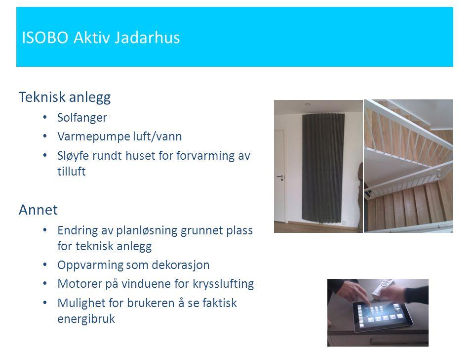 ISOBO Aktiv Jadarhus Teknisk anlegg Annet Solfanger