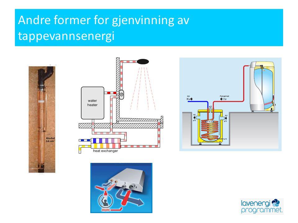 Andre former for gjenvinning av tappevannsenergi