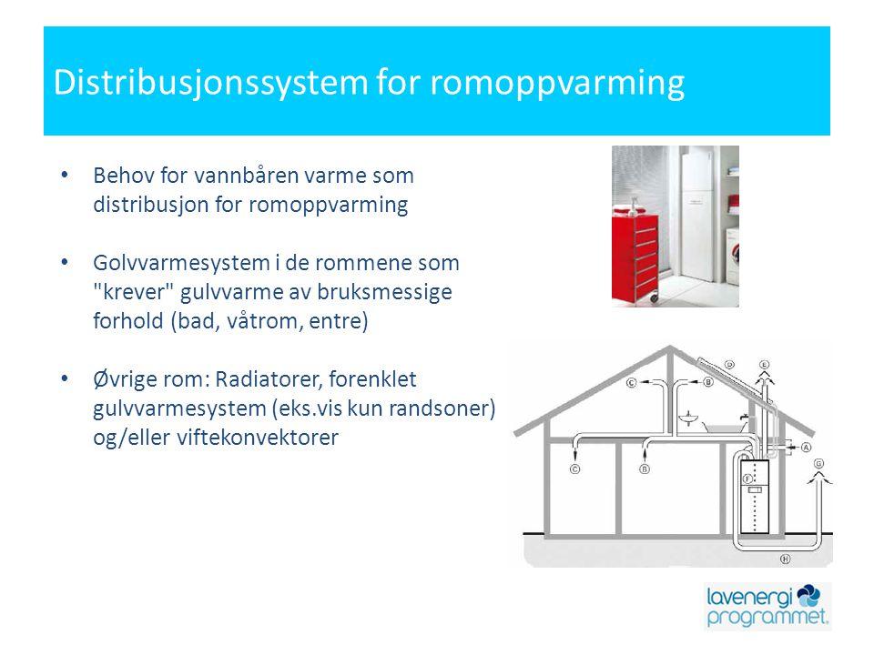Distribusjonssystem for romoppvarming