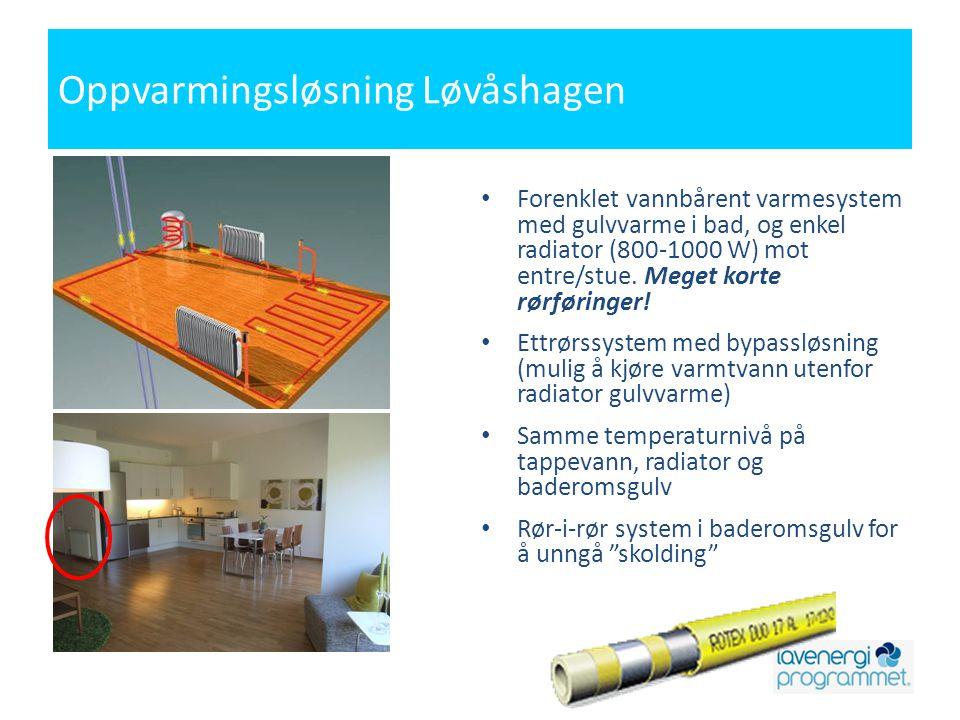 Oppvarmingsløsning Løvåshagen