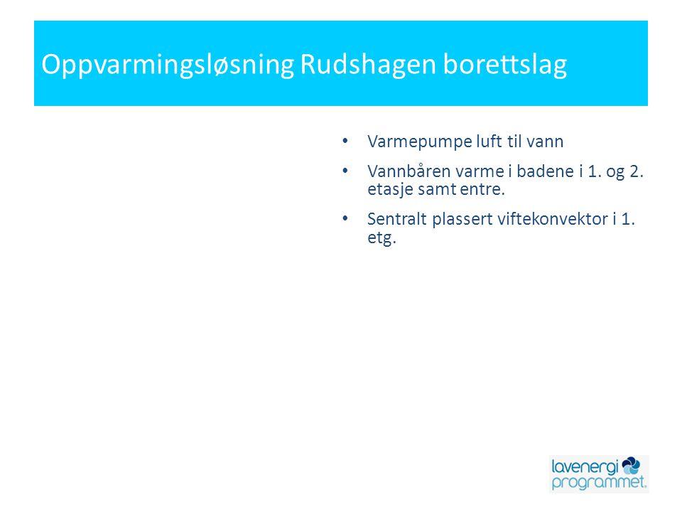 Oppvarmingsløsning Rudshagen borettslag