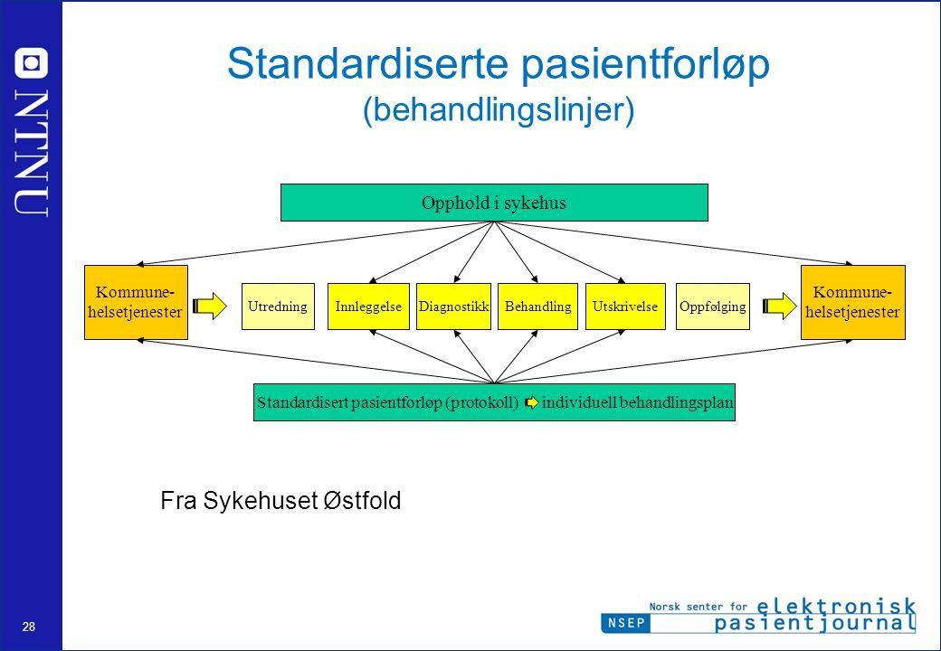 Standardiserte pasientforløp (behandlingslinjer)