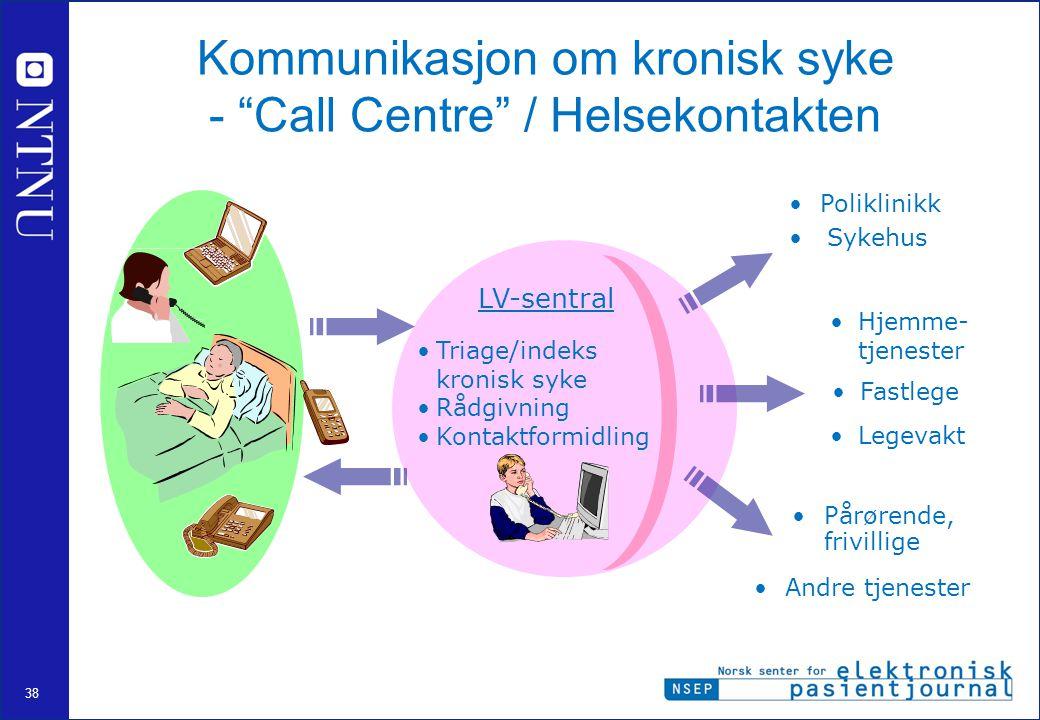 Kommunikasjon om kronisk syke - Call Centre / Helsekontakten
