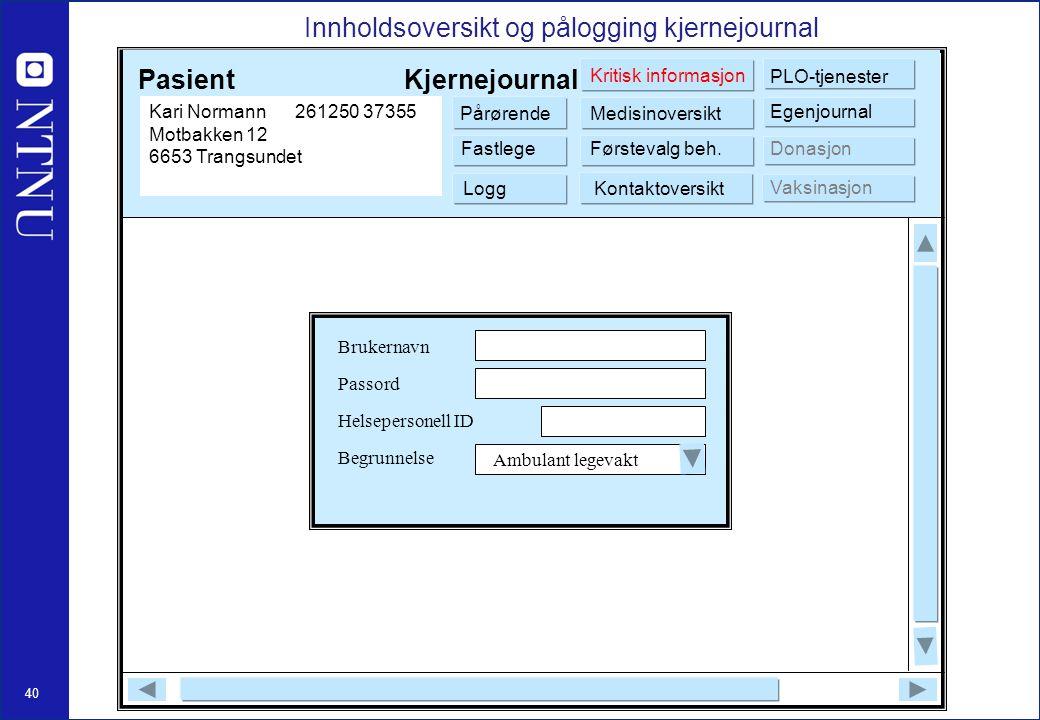 Innholdsoversikt og pålogging kjernejournal
