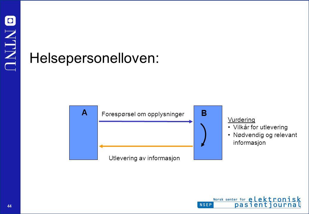 Helsepersonelloven: A B Forespørsel om opplysninger Vurdering