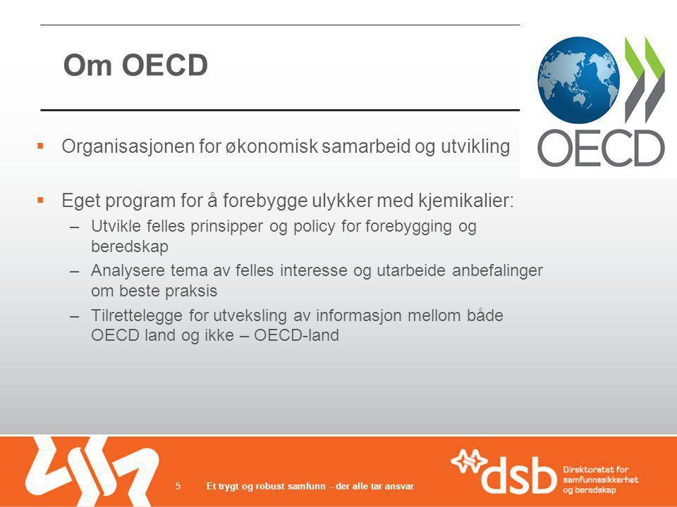 Om OECD Organisasjonen for økonomisk samarbeid og utvikling