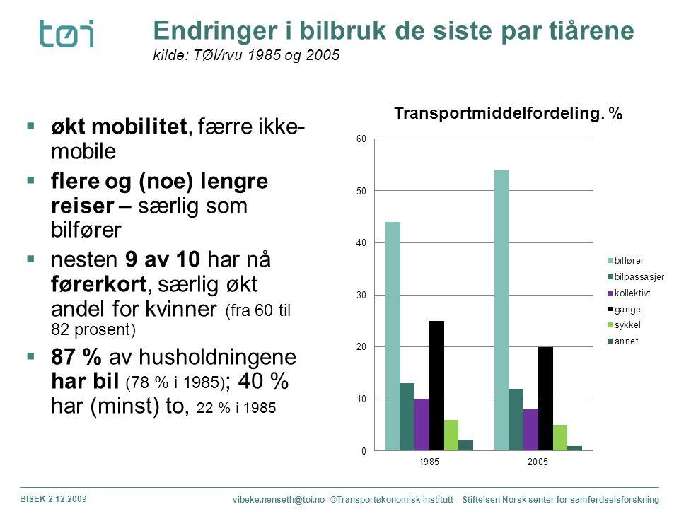 Endringer i bilbruk de siste par tiårene kilde: TØI/rvu 1985 og 2005