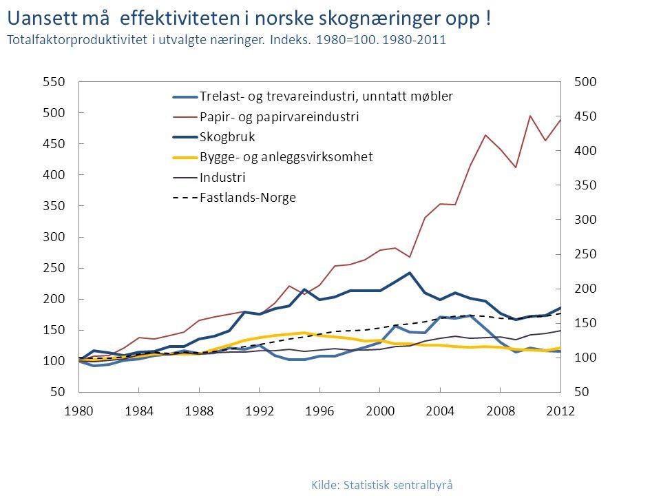 Uansett må effektiviteten i norske skognæringer opp !