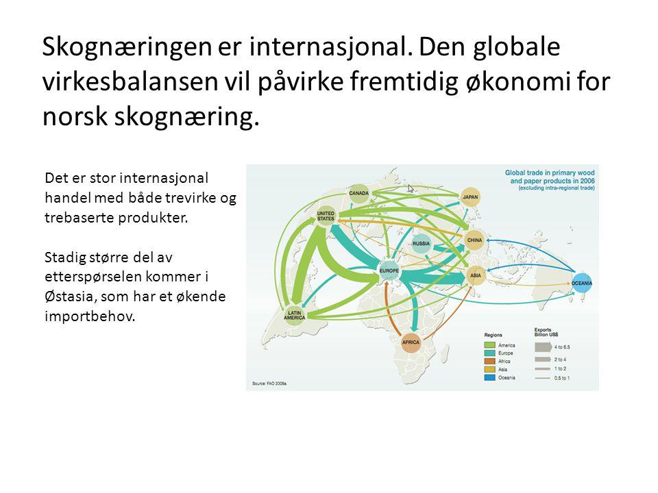 Skognæringen er internasjonal