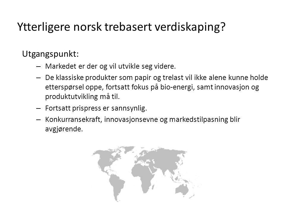 Ytterligere norsk trebasert verdiskaping