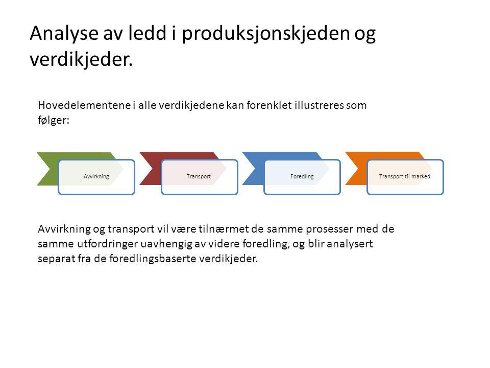 Analyse av ledd i produksjonskjeden og verdikjeder.