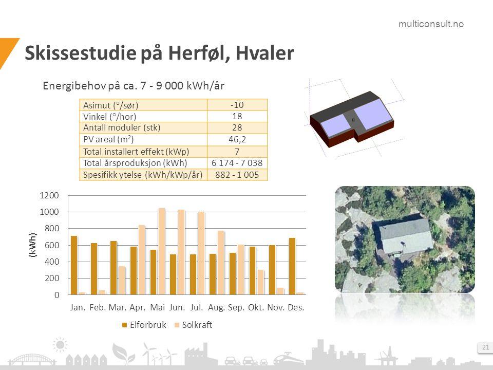 Skissestudie på Herføl, Hvaler