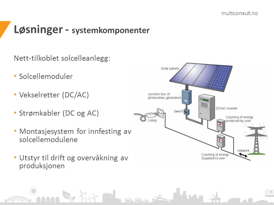 Løsninger - systemkomponenter