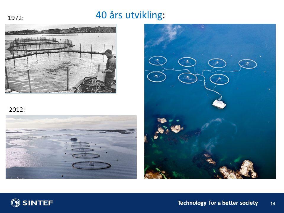 40 års utvikling: 1972: 2012: