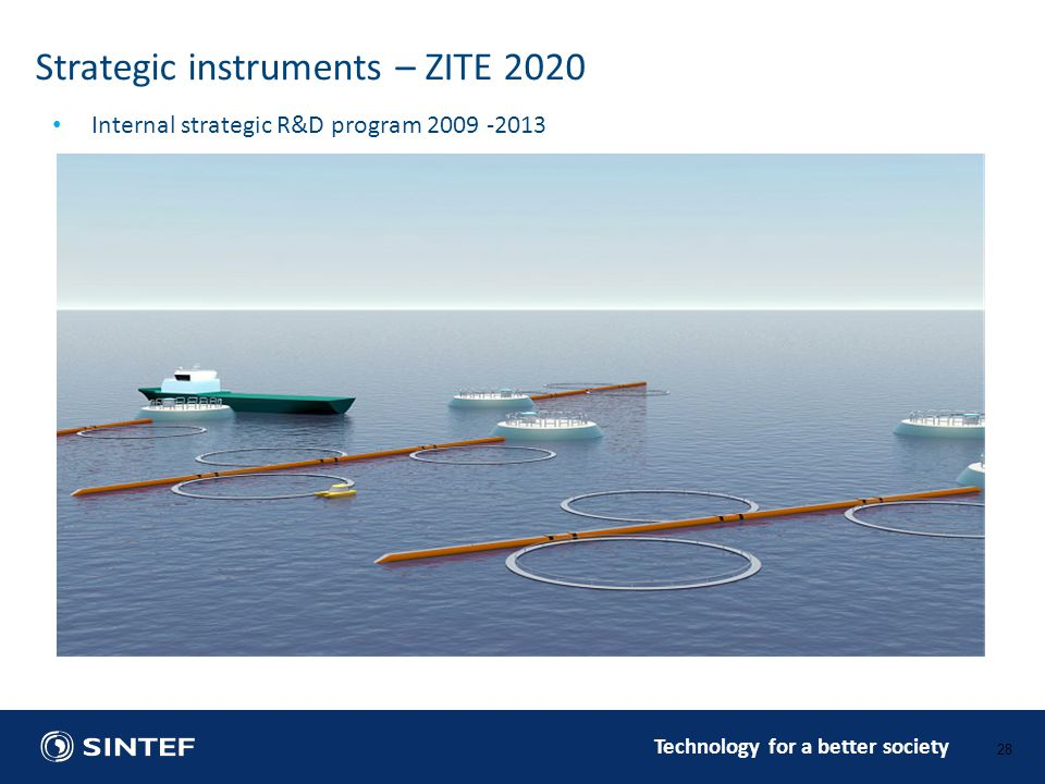 Strategic instruments – ZITE 2020