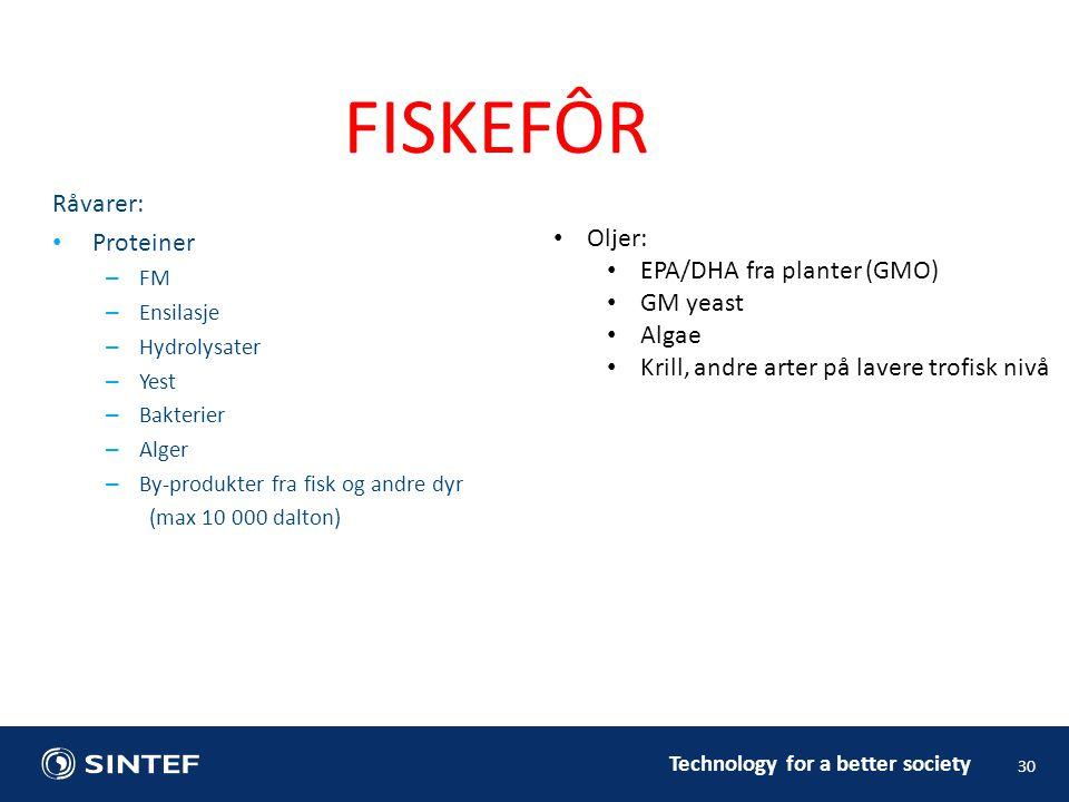 FISKEFÔR Råvarer: Proteiner Oljer: EPA/DHA fra planter (GMO) GM yeast