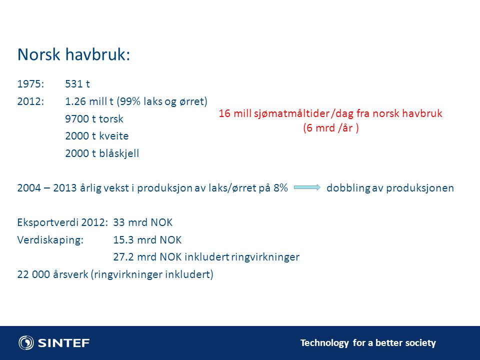 Norsk havbruk: