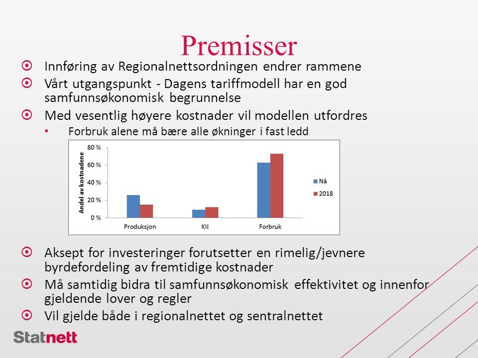 Premisser Innføring av Regionalnettsordningen endrer rammene