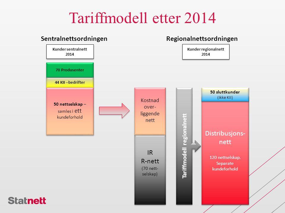 Sentralnettsordningen Regionalnettsordningen Tariffmodell regionalnett
