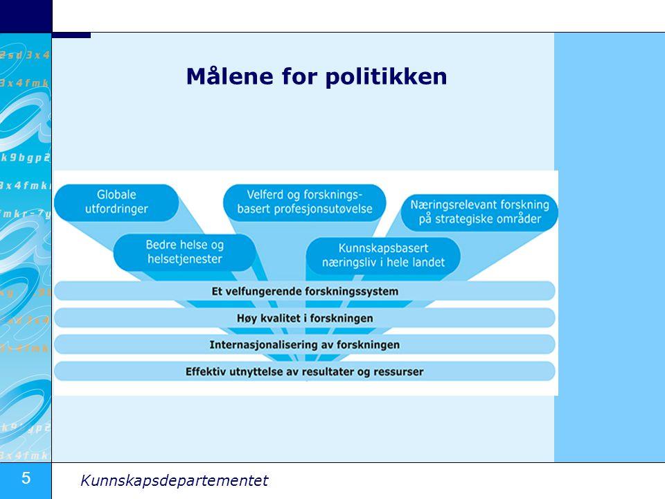 Målene for politikken