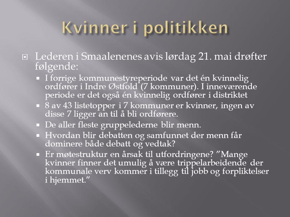 Kvinner i politikken Lederen i Smaalenenes avis lørdag 21. mai drøfter følgende: