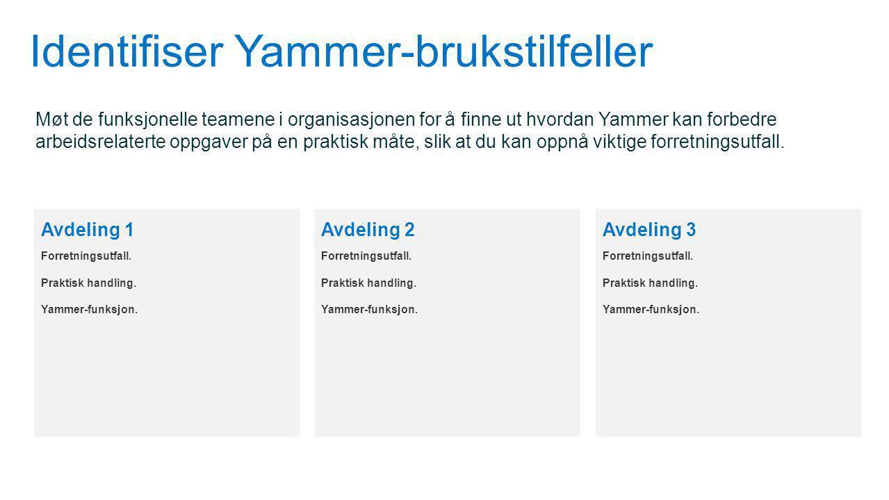 Identifiser Yammer-brukstilfeller