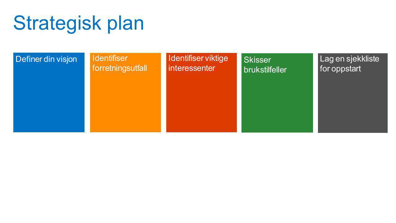 Strategisk plan Agenda Definer din visjon