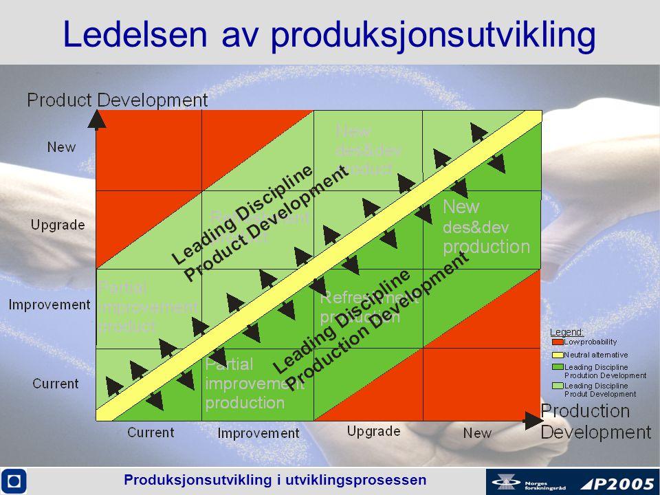 Ledelsen av produksjonsutvikling