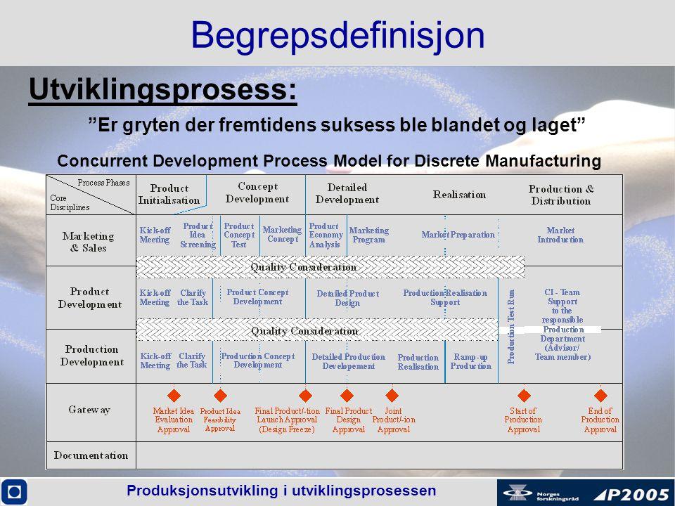 Begrepsdefinisjon Utviklingsprosess: