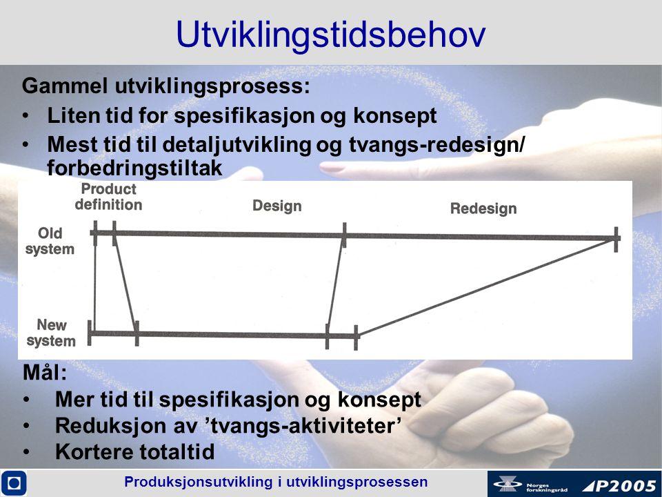 Produksjonsutvikling i utviklingsprosessen