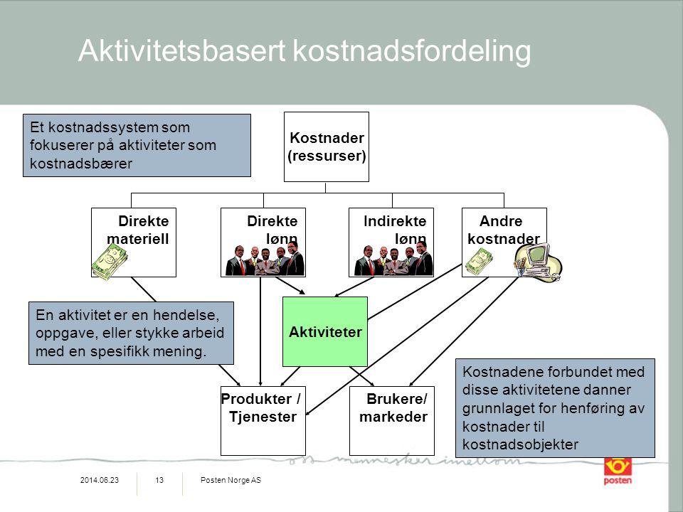Aktivitetsbasert kostnadsfordeling