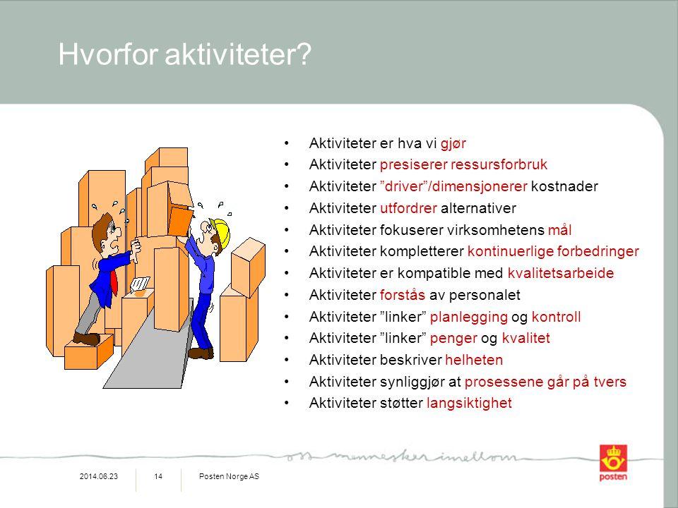 Hvorfor aktiviteter Aktiviteter er hva vi gjør
