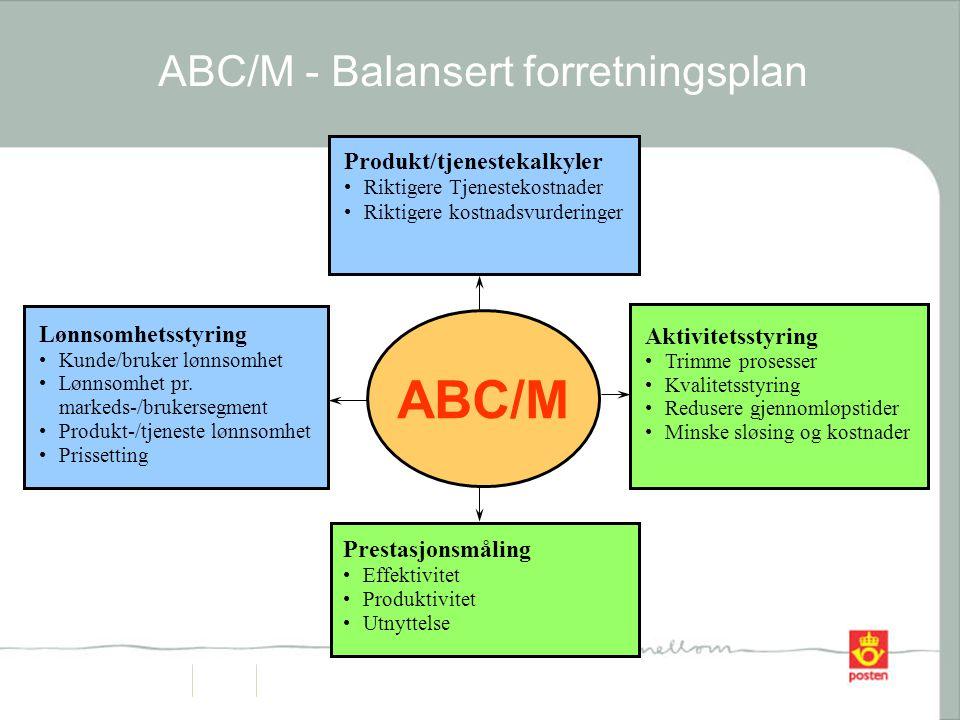 ABC/M ABC/M - Balansert forretningsplan Produkt/tjenestekalkyler