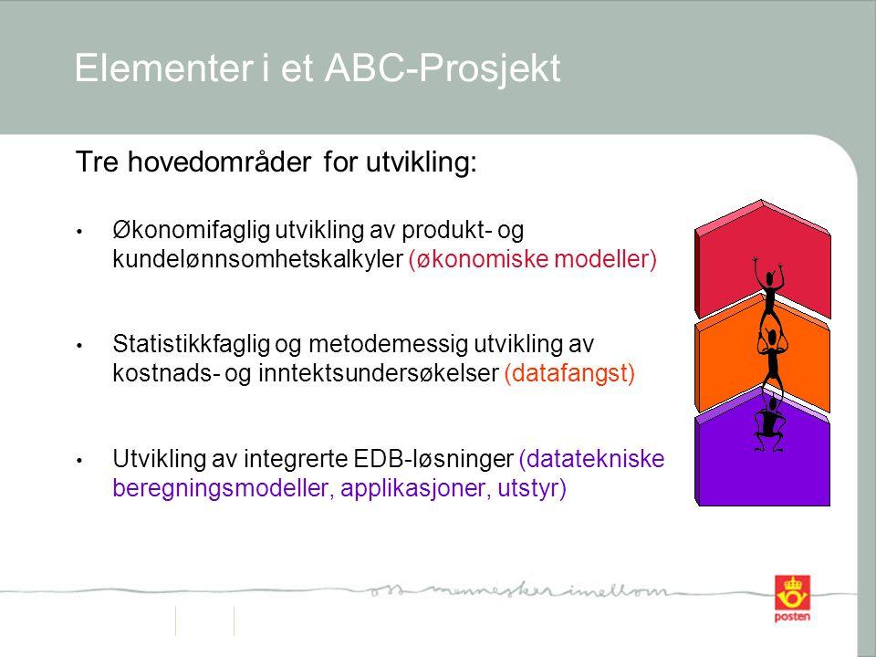 Elementer i et ABC-Prosjekt