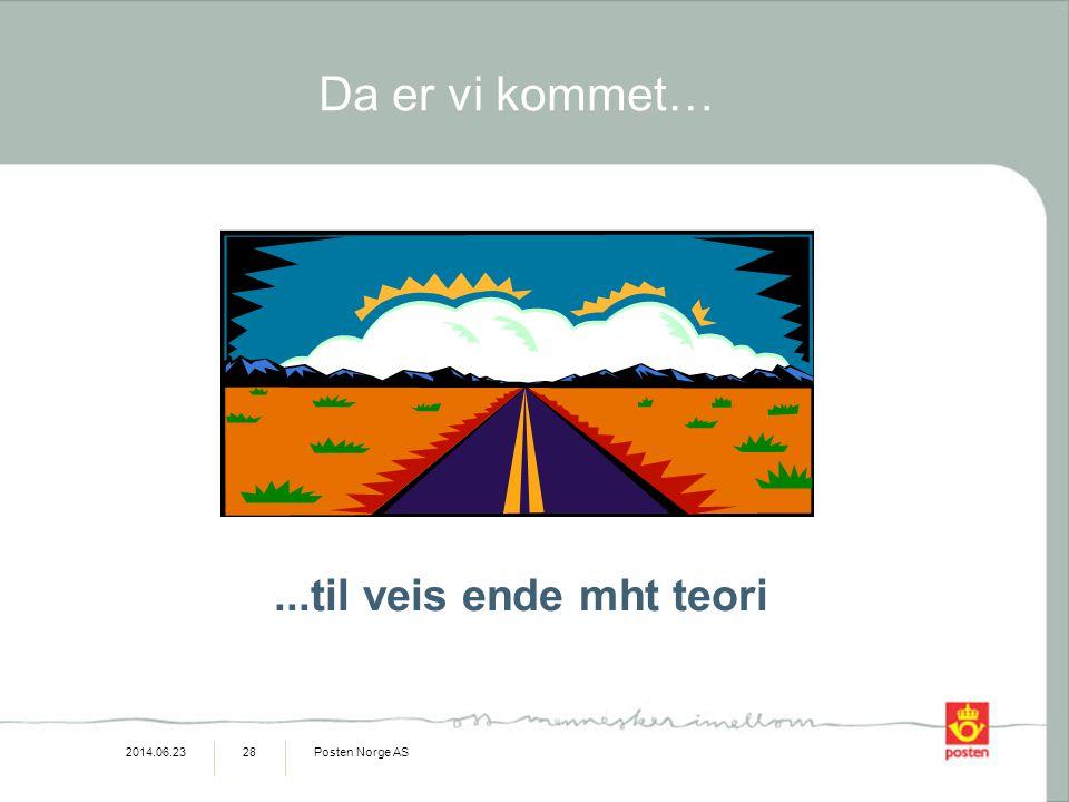 Da er vi kommet… ...til veis ende mht teori 2017.04.03 Posten Norge AS