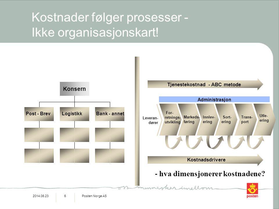 Kostnader følger prosesser - Ikke organisasjonskart!