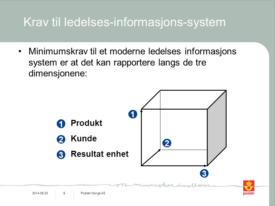 Krav til ledelses-informasjons-system
