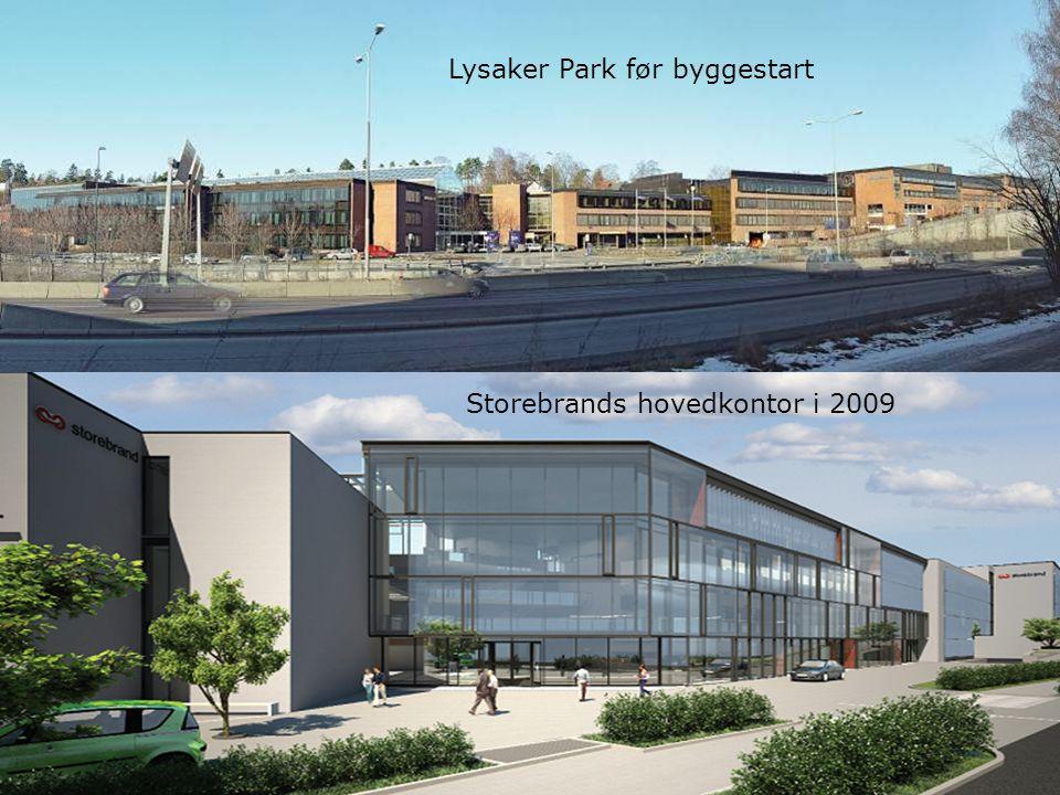 Lysaker Park før byggestart