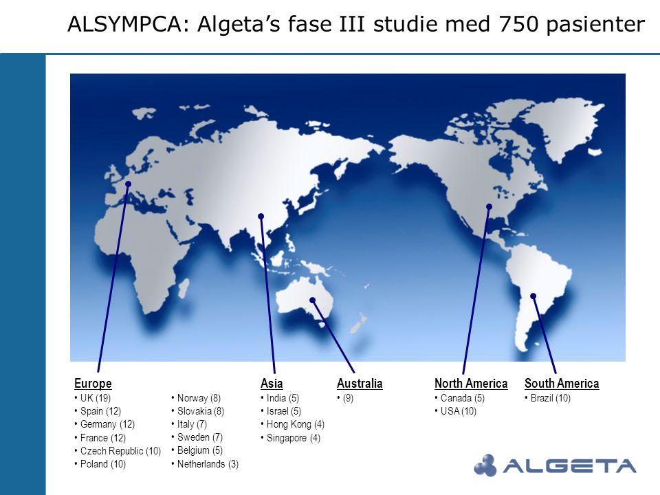 ALSYMPCA: Algeta's fase III studie med 750 pasienter