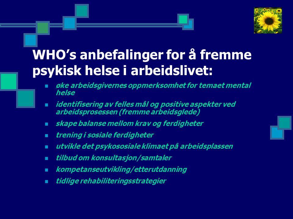 WHO's anbefalinger for å fremme psykisk helse i arbeidslivet: