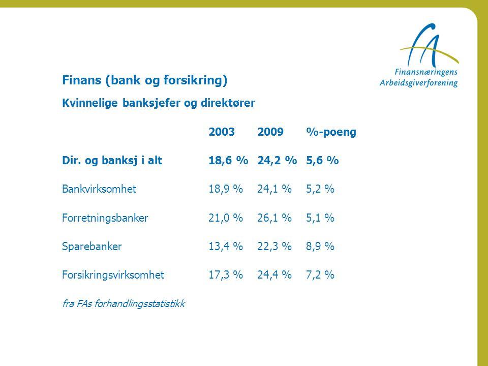 Finans (bank og forsikring)