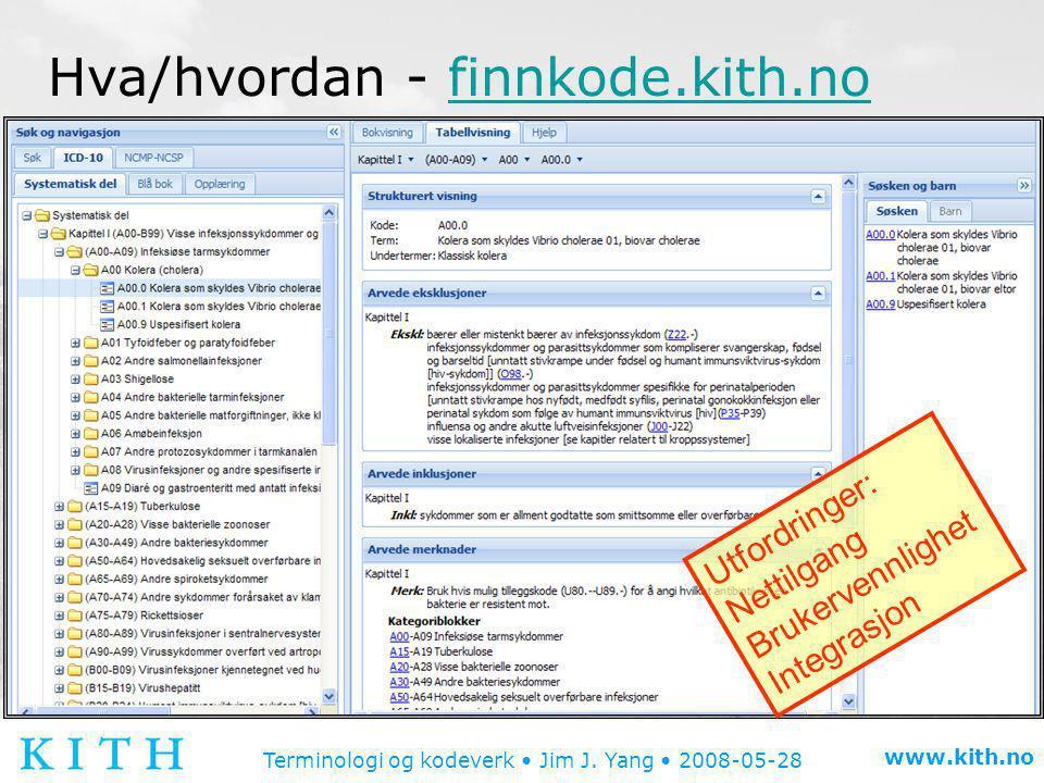 Hva/hvordan - finnkode.kith.no